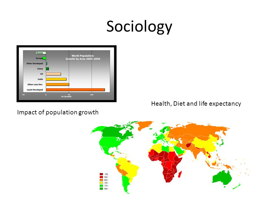 Sociology Impact of population growth Health, Diet and life expectancy