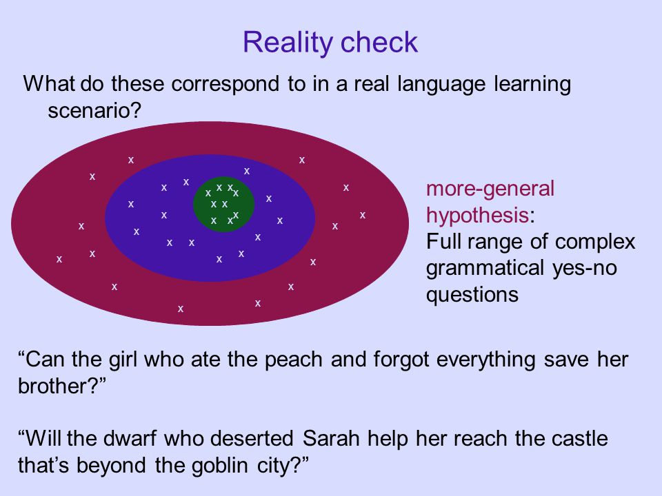 Reality check What do these correspond to in a real language learning scenario.