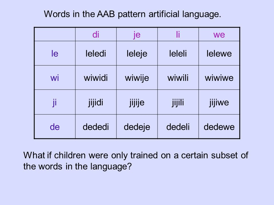 dijeliwe leleledilelejelelelilelewe wiwiwidiwiwijewiwiliwiwiwe jijijidijijijejijilijijiwe dedededidedejededelidedewe Words in the AAB pattern artificial language.