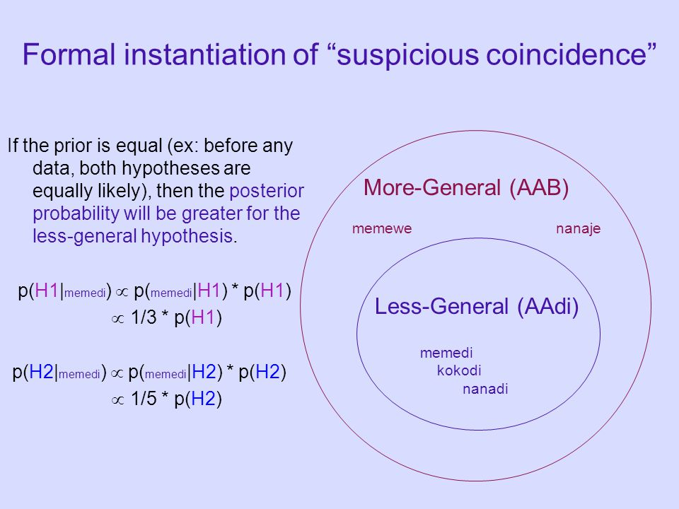 If the prior is equal (ex: before any data, both hypotheses are equally likely), then the posterior probability will be greater for the less-general hypothesis.