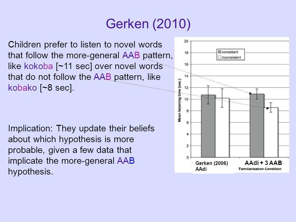 Children prefer to listen to novel words that follow the more-general AAB pattern, like kokoba [~11 sec] over novel words that do not follow the AAB pattern, like kobako [~8 sec].