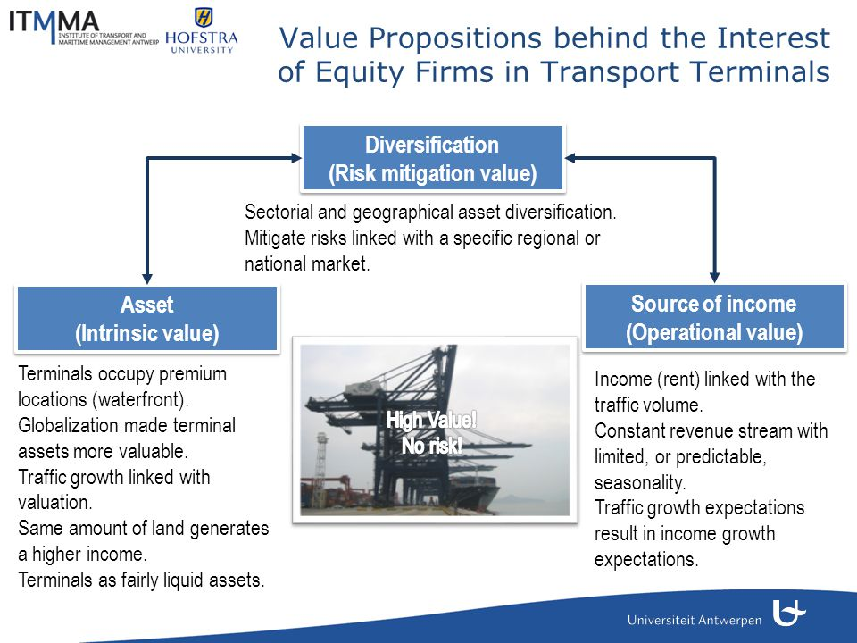 Value Propositions behind the Interest of Equity Firms in Transport Terminals Diversification (Risk mitigation value) Diversification (Risk mitigation value) Source of income (Operational value) Source of income (Operational value) Asset (Intrinsic value) Terminals occupy premium locations (waterfront).