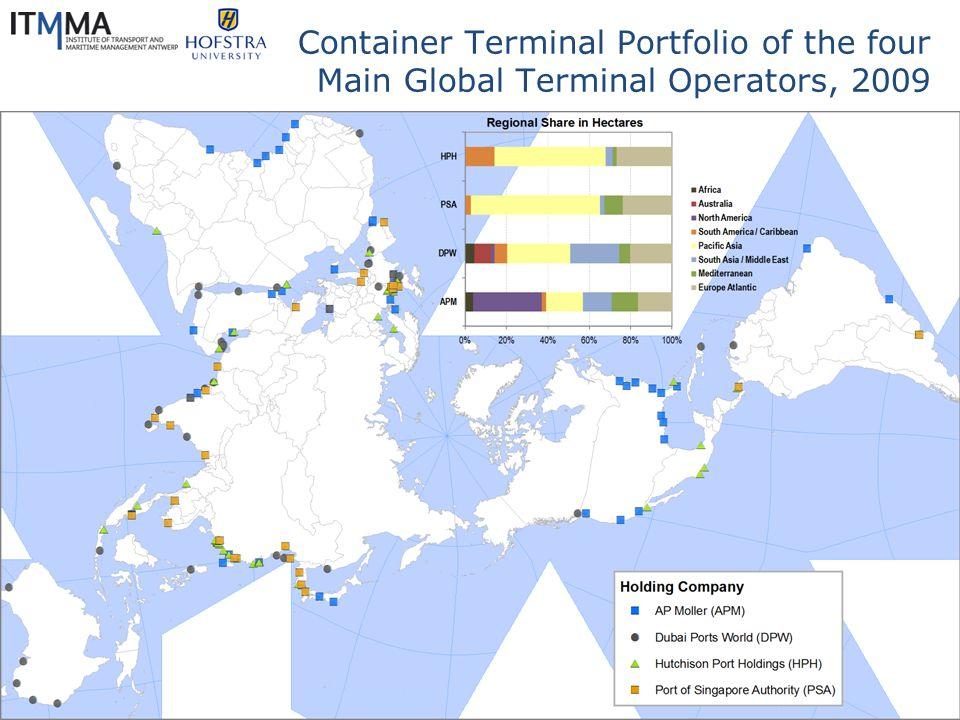 Container Terminal Portfolio of the four Main Global Terminal Operators, 2009
