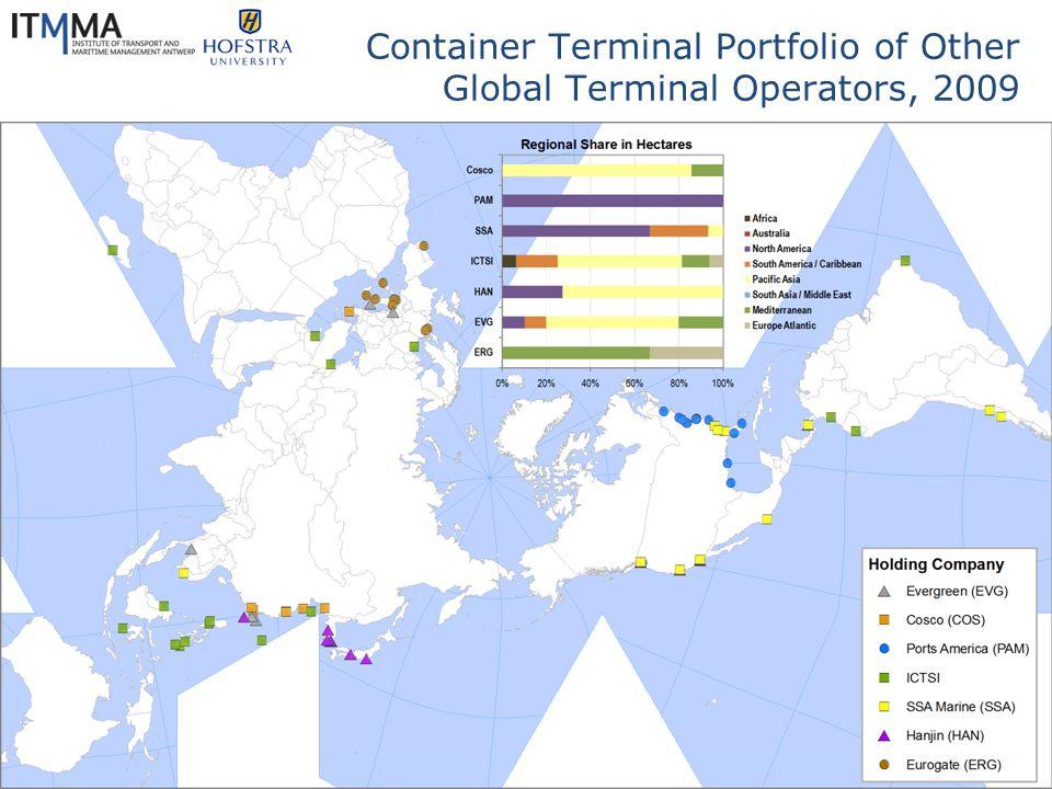 Container Terminal Portfolio of Other Global Terminal Operators, 2009