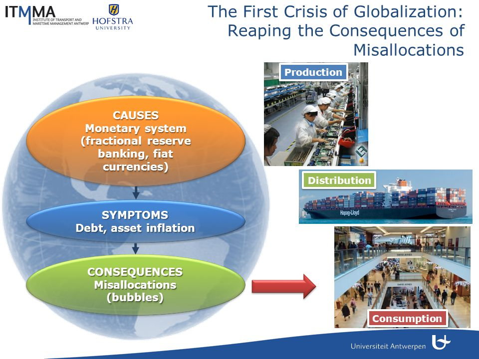 The First Crisis of Globalization: Reaping the Consequences of Misallocations CAUSES Monetary system (fractional reserve banking, fiat currencies) CAUSES SYMPTOMS Debt, asset inflation SYMPTOMS Production Consumption Distribution CONSEQUENCES Misallocations (bubbles) CONSEQUENCES