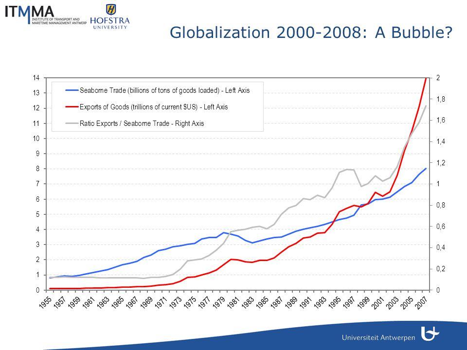 Globalization 2000-2008: A Bubble