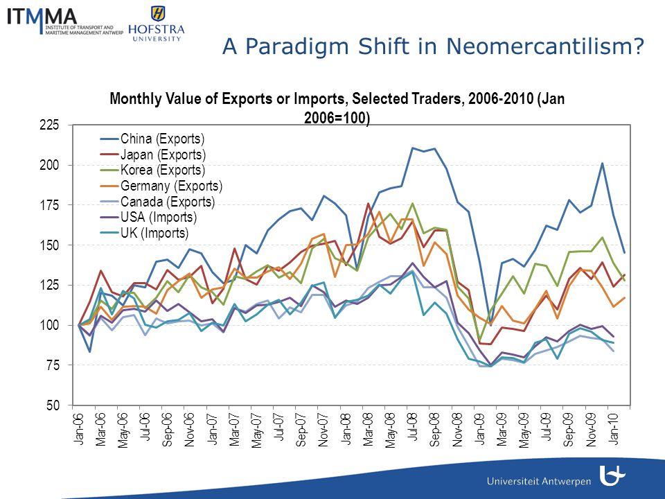 A Paradigm Shift in Neomercantilism