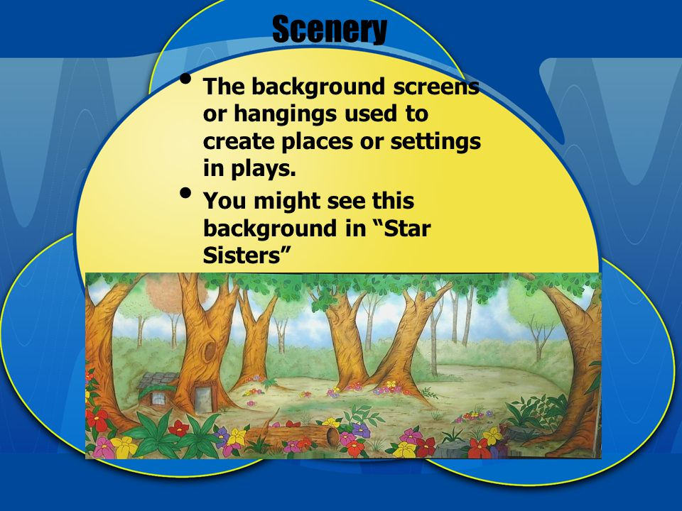 Scenery The background screens or hangings used to create places or settings in plays.