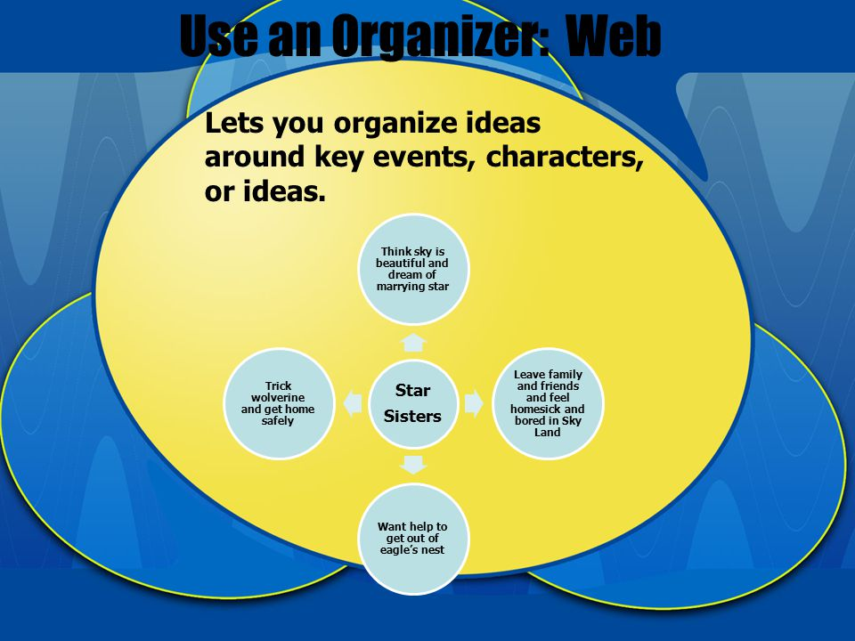 Use an Organizer: Web Lets you organize ideas around key events, characters, or ideas.