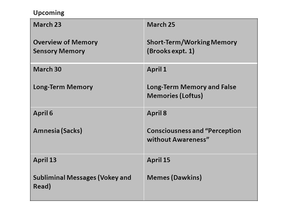 March 23 Overview of Memory Sensory Memory March 25 Short-Term/Working Memory (Brooks expt.
