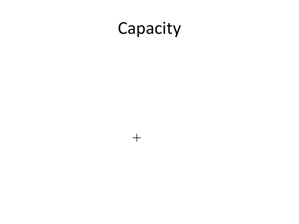 Capacity +
