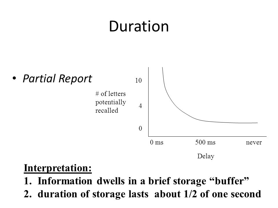 Duration Partial Report Delay # of letters potentially recalled Interpretation: 1.Information dwells in a brief storage buffer 2.duration of storage lasts about 1/2 of one second 500 ms0 msnever 0 4 10