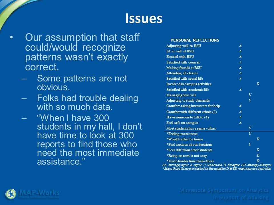 Minnesota Symposium on Analytics in Support of Advising