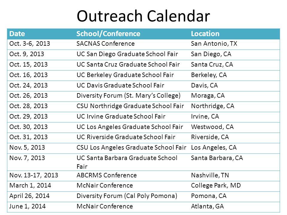 Outreach Calendar DateSchool/ConferenceLocation Oct.