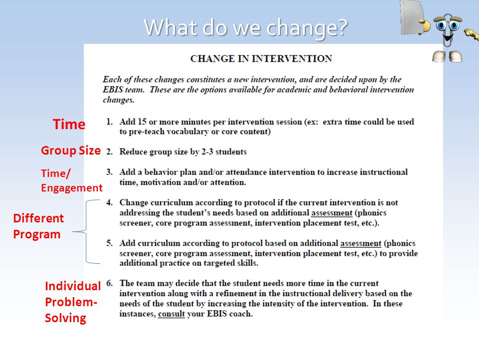 What do we change Time Group Size Different Program Individual Problem- Solving Time/ Engagement