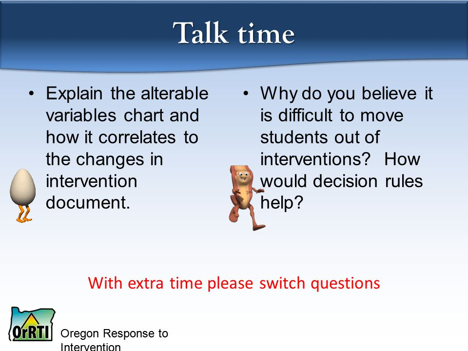 Oregon Response to Intervention Explain the alterable variables chart and how it correlates to the changes in intervention document.