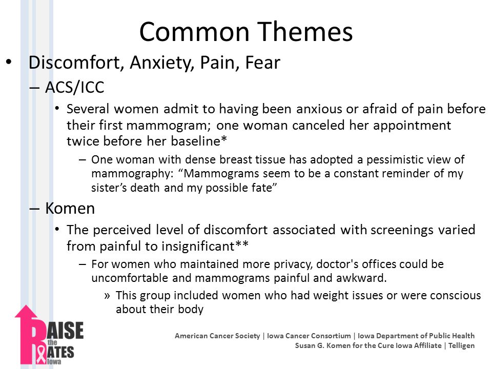 Common Themes Discomfort, Anxiety, Pain, Fear – ACS/ICC Several women admit to having been anxious or afraid of pain before their first mammogram; one woman canceled her appointment twice before her baseline* – One woman with dense breast tissue has adopted a pessimistic view of mammography: Mammograms seem to be a constant reminder of my sister's death and my possible fate – Komen The perceived level of discomfort associated with screenings varied from painful to insignificant** – For women who maintained more privacy, doctor s offices could be uncomfortable and mammograms painful and awkward.