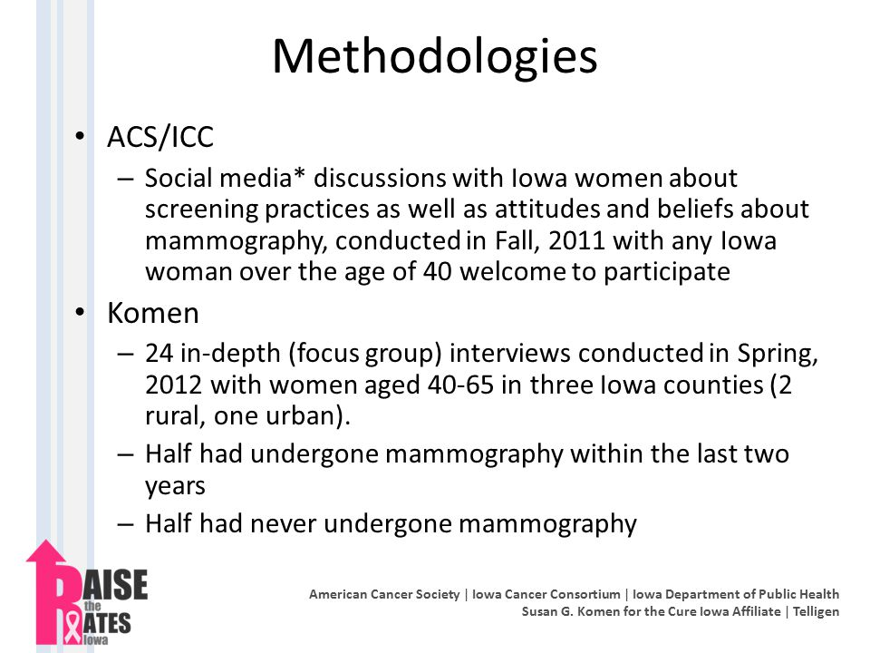 Methodologies ACS/ICC – Social media* discussions with Iowa women about screening practices as well as attitudes and beliefs about mammography, conducted in Fall, 2011 with any Iowa woman over the age of 40 welcome to participate Komen – 24 in-depth (focus group) interviews conducted in Spring, 2012 with women aged 40-65 in three Iowa counties (2 rural, one urban).