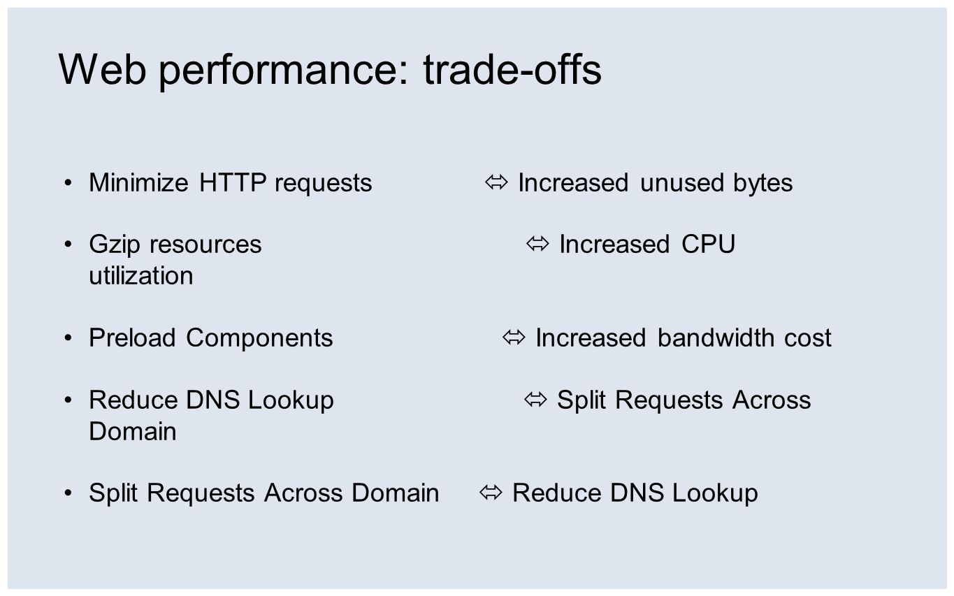Web performance: trade-offs Minimize HTTP requests  Increased unused bytes Gzip resources  Increased CPU utilization Preload Components  Increased bandwidth cost Reduce DNS Lookup  Split Requests Across Domain Split Requests Across Domain  Reduce DNS Lookup