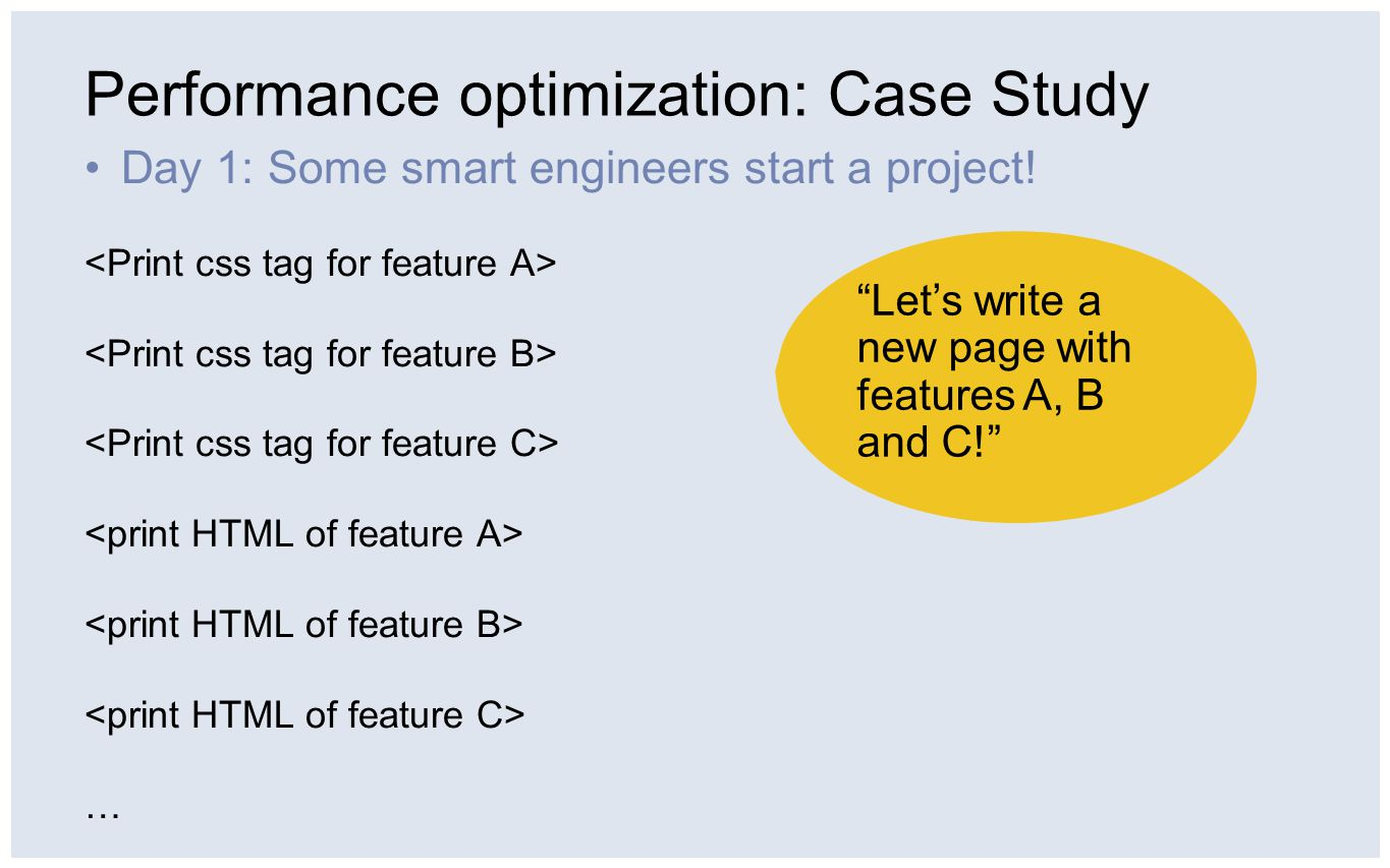 Performance optimization: Case Study Day 1: Some smart engineers start a project.
