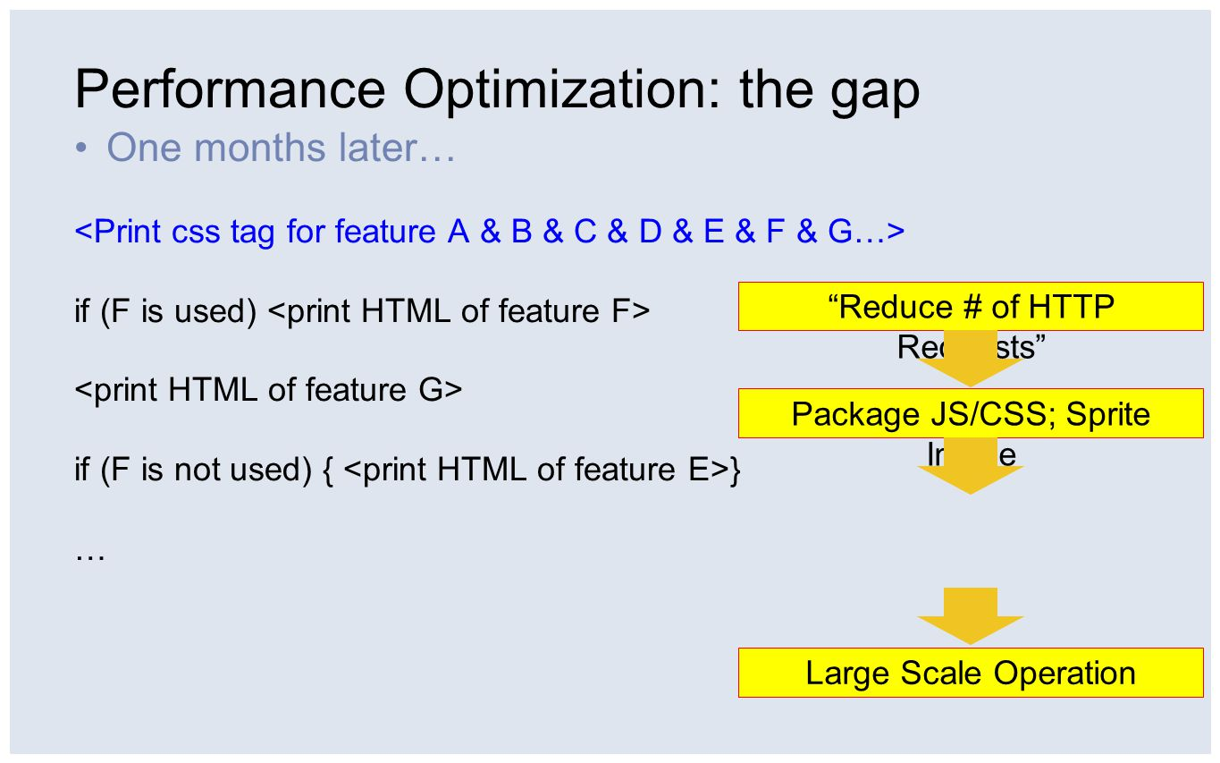 One months later… if (F is used) if (F is not used) { } … Performance Optimization: the gap Reduce # of HTTP Requests Package JS/CSS; Sprite Image Large Scale Operation