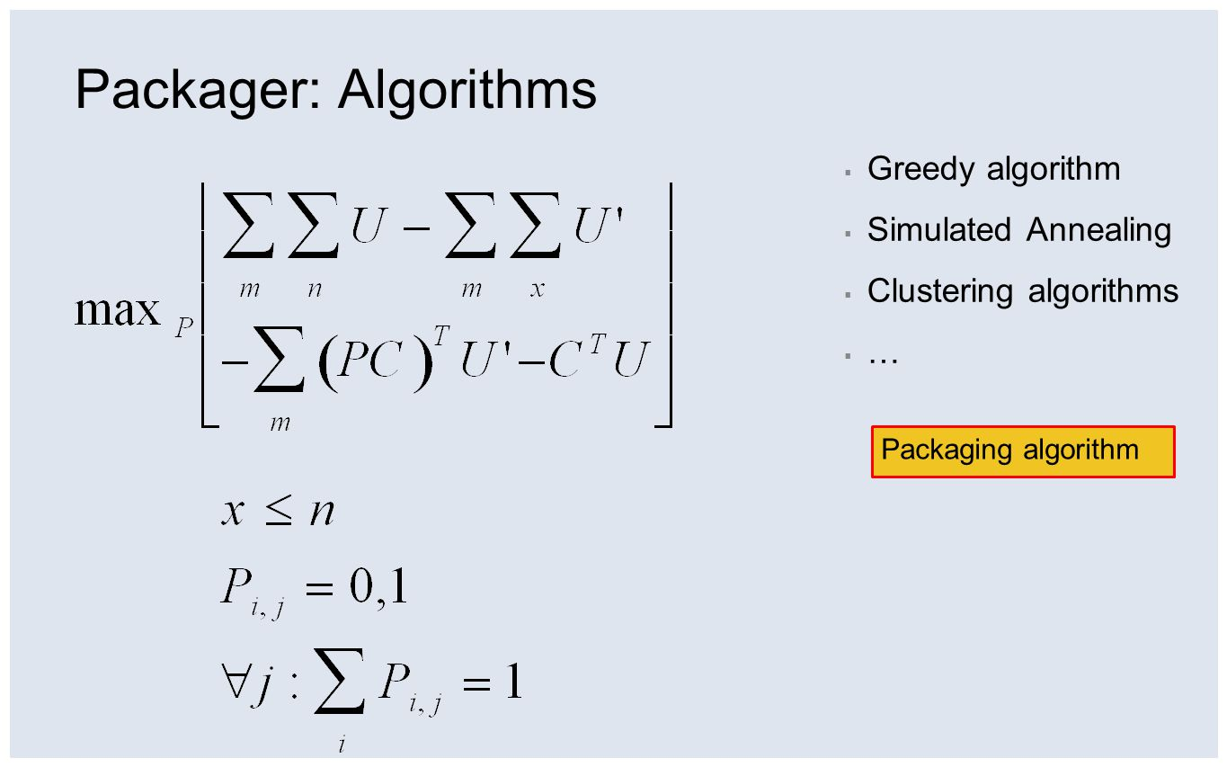 Packager: Algorithms Packaging algorithm ▪ Greedy algorithm ▪ Simulated Annealing ▪ Clustering algorithms ▪ …