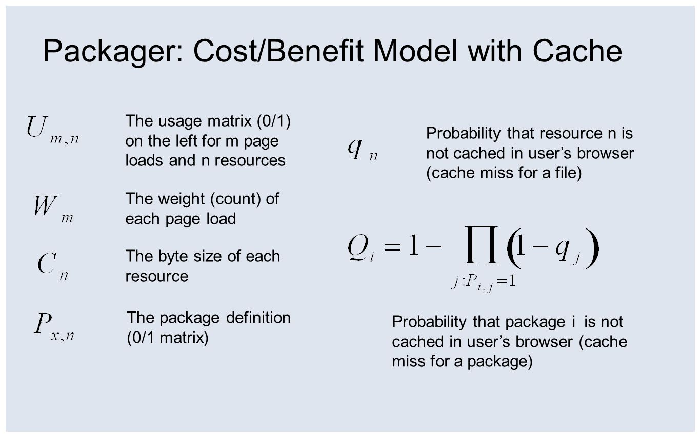 Packager: Cost/Benefit Model with Cache The usage matrix (0/1) on the left for m page loads and n resources The weight (count) of each page load The b