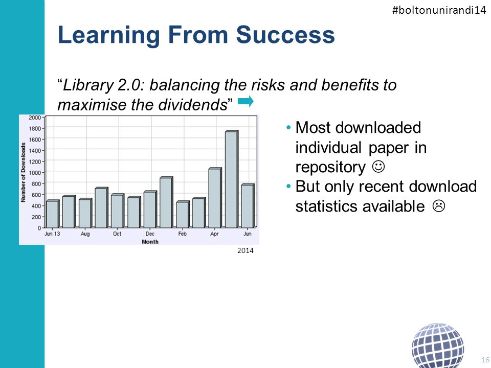 "#boltonunirandi14 Learning From Success ""Library 2.0: balancing the risks and benefits to maximise the dividends"" 16 Most downloaded individual paper"
