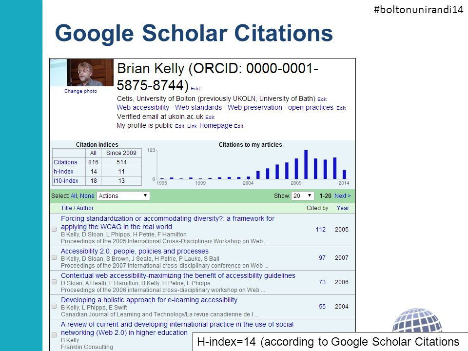#boltonunirandi14 Google Scholar Citations See http://scholar.google.co.uk/citations user =ixey0RkAAAAJ 5 H-index=14 (according to Google Scholar Citations