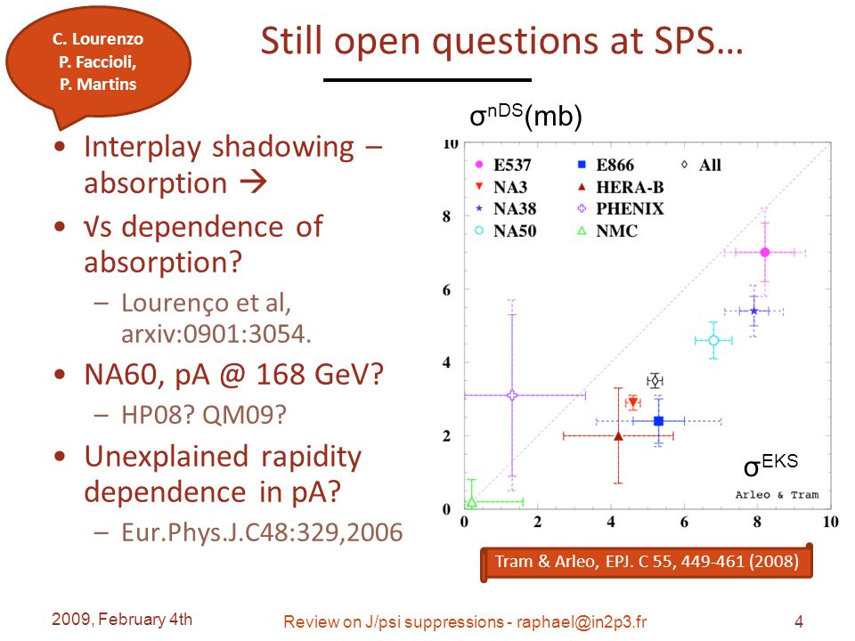 Lourenço et al, arxiv:0901.3054 E866 : flat with x F if no shadowing is assumed… Even with no shadowing, little √s dependence of σ abs 2009, February 4th Review on J/psi suppressions - raphael@in2p3.fr35