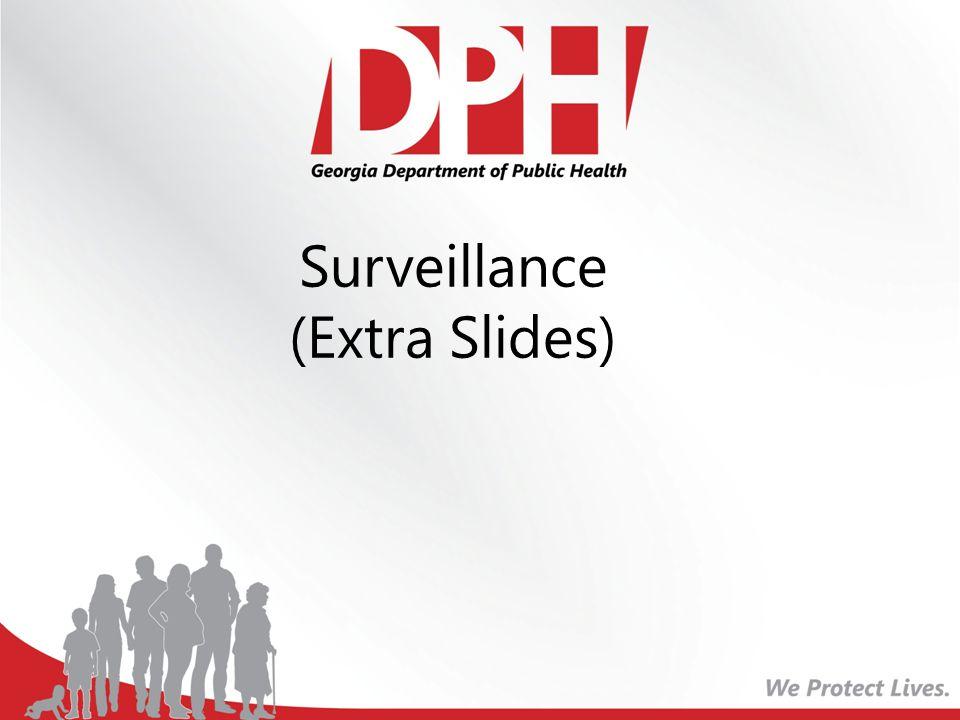 Surveillance (Extra Slides)