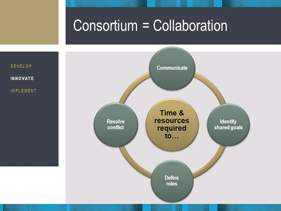 Business Consultants STRATEGIC IMPLEMENTATION Consortium = Collaboration DEVELOP INNOVATE IMPLEMENT Time & resources required to… Communicate Identify shared goals Define roles Resolve conflict