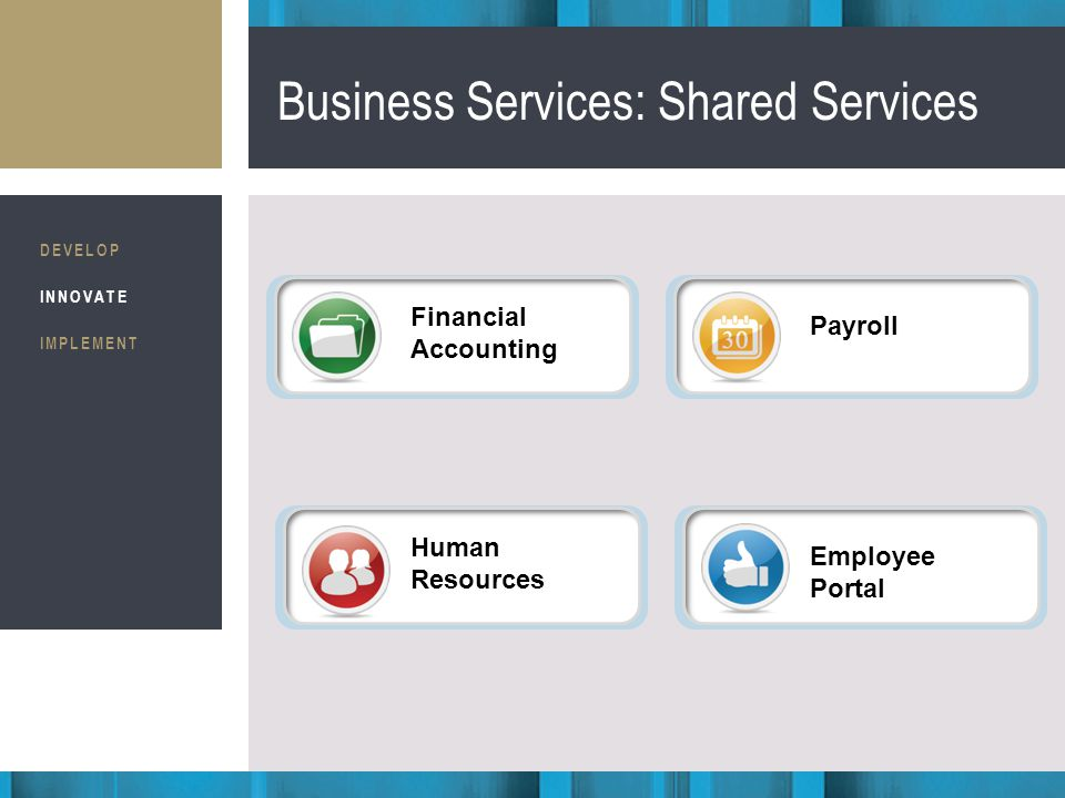 Business Consultants STRATEGIC IMPLEMENTATION Business Services: Shared Services DEVELOP INNOVATE IMPLEMENT Financial Accounting Human Resources Payroll Employee Portal