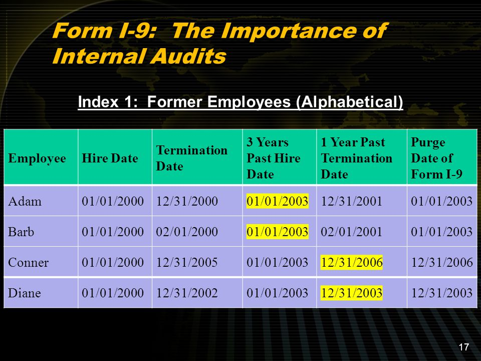 EmployeeHire Date Termination Date 3 Years Past Hire Date 1 Year Past Termination Date Purge Date of Form I-9 Adam01/01/200012/31/200001/01/200312/31/200101/01/2003 Barb01/01/200002/01/200001/01/200302/01/200101/01/2003 Conner01/01/200012/31/200501/01/200312/31/2006 Diane01/01/200012/31/200201/01/200312/31/2003 Index 1: Former Employees (Alphabetical) 17