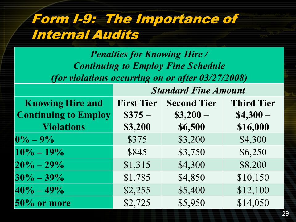 Form I-9: The Importance of Internal Audits Penalties for Knowing Hire / Continuing to Employ Fine Schedule (for violations occurring on or after 03/27/2008) Standard Fine Amount Knowing Hire and Continuing to Employ Violations First Tier $375 – $3,200 Second Tier $3,200 – $6,500 Third Tier $4,300 – $16,000 0% – 9%$375$3,200$4,300 10% – 19%$845$3,750$6,250 20% – 29%$1,315$4,300$8,200 30% – 39%$1,785$4,850$10,150 40% – 49%$2,255$5,400$12,100 50% or more$2,725$5,950$14,050 29