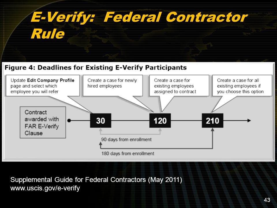 E-Verify: Federal Contractor Rule Supplemental Guide for Federal Contractors (May 2011) www.uscis.gov/e-verify 43