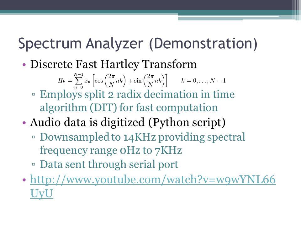 Conclusions Spectrum analyzer works.