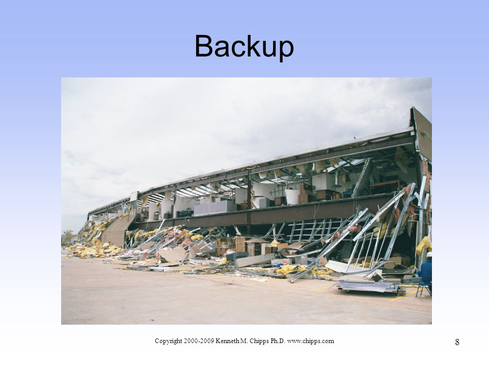 Backup Copyright 2000-2009 Kenneth M. Chipps Ph.D. www.chipps.com 8