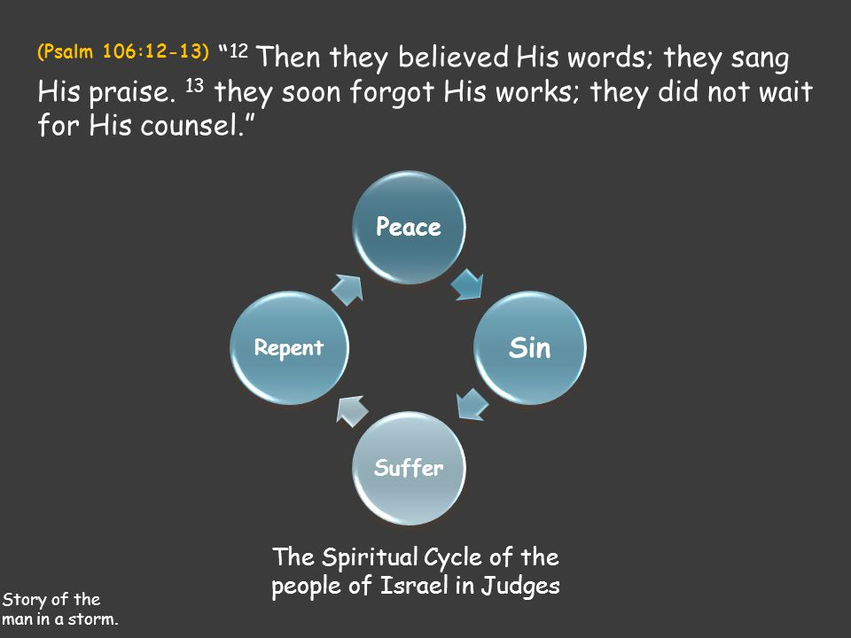 (Psalm 106:12-13) 12 Then they believed His words; they sang His praise.