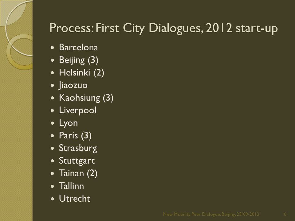 Process: First City Dialogues, 2012 start-up Barcelona Beijing (3) Helsinki (2) Jiaozuo Kaohsiung (3) Liverpool Lyon Paris (3) Strasburg Stuttgart Tainan (2) Tallinn Utrecht New Mobility Peer Dialogue.