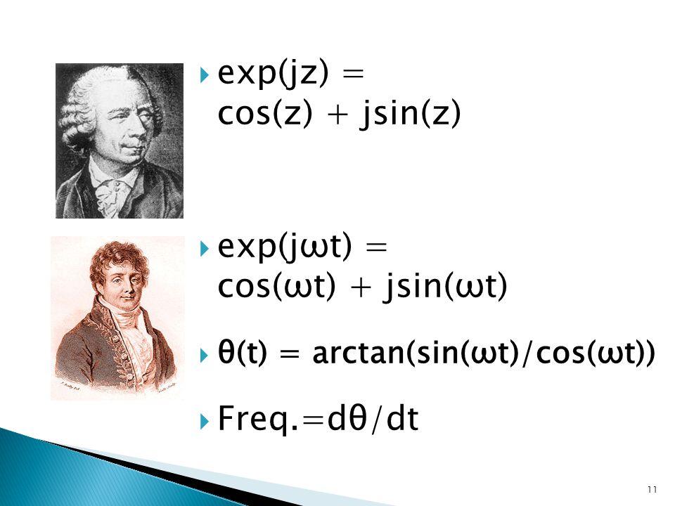  exp(jz) = cos(z) + jsin(z)  exp(jωt) = cos(ωt) + jsin(ωt)  θ(t) = arctan(sin(ωt)/cos(ωt))  Freq.=dθ/dt 11