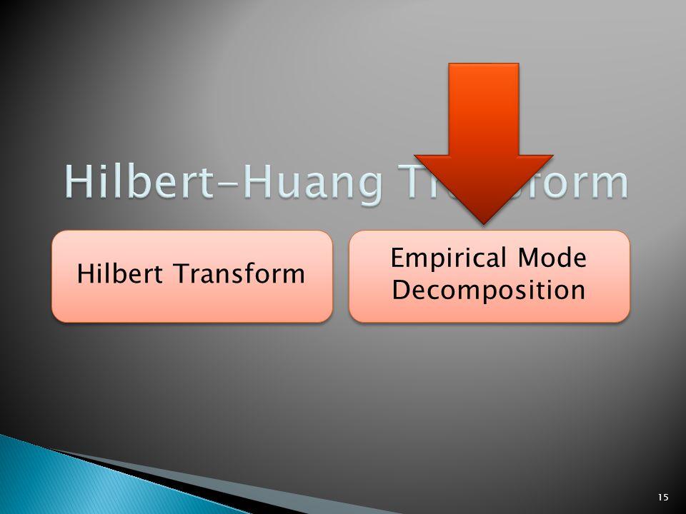 15 Hilbert Transform Empirical Mode Decomposition