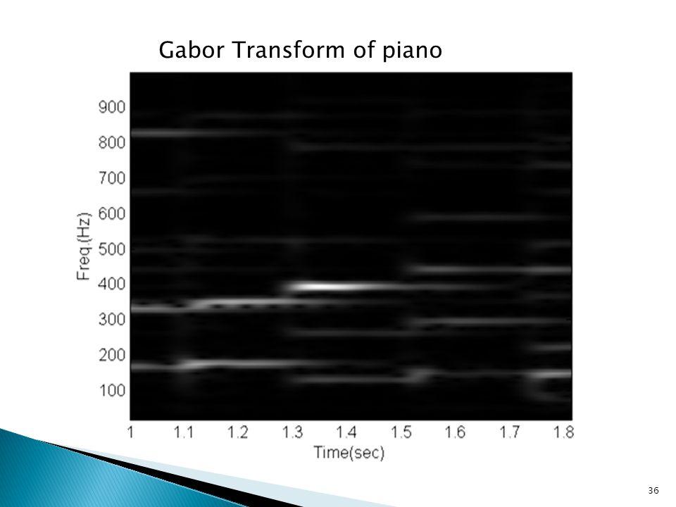 36 Gabor Transform of piano