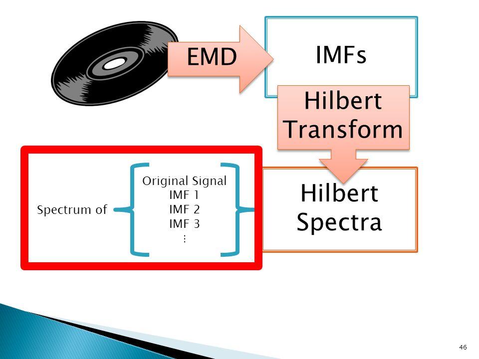 Hilbert Spectra IMFs 46 EMD Hilbert Transform Original Signal IMF 1 IMF 2 IMF 3 ∶ Spectrum of