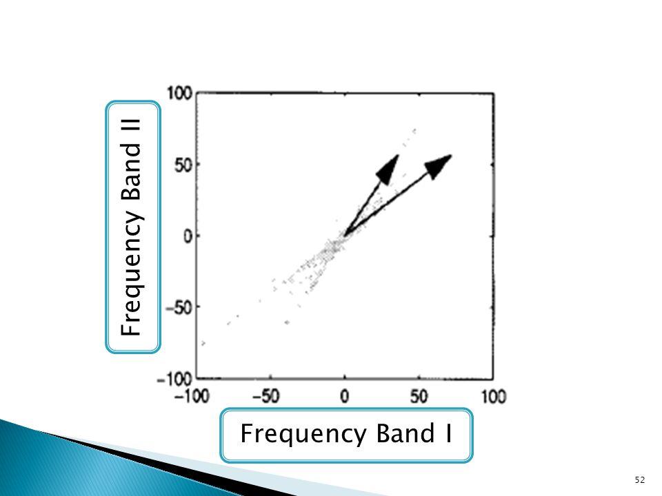 52 Frequency Band I Frequency Band II