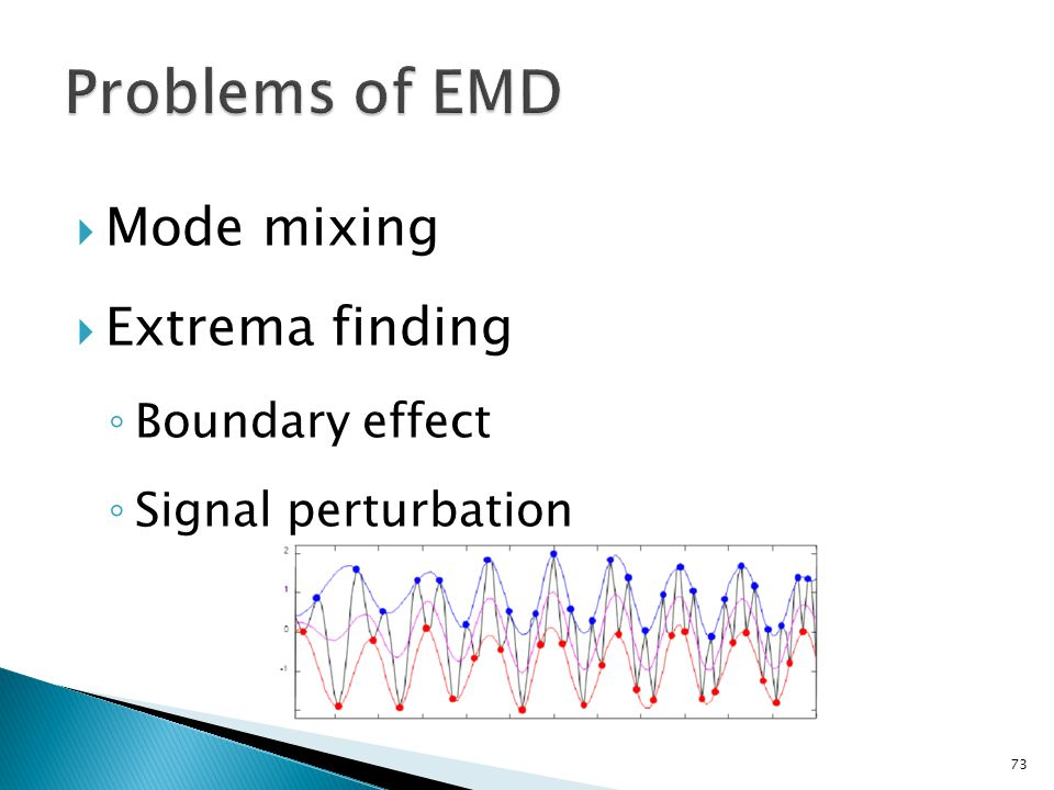  Mode mixing  Extrema finding ◦ Boundary effect ◦ Signal perturbation 73