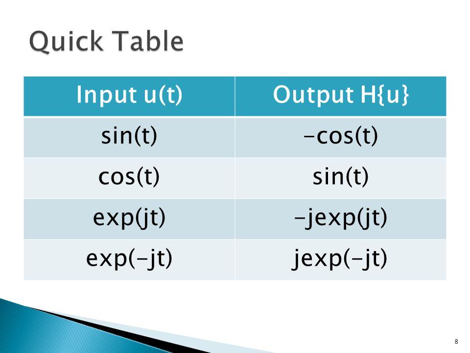Input u(t)Output H{u} sin(t)-cos(t) cos(t)sin(t) exp(jt)-jexp(jt) exp(-jt)jexp(-jt) 8