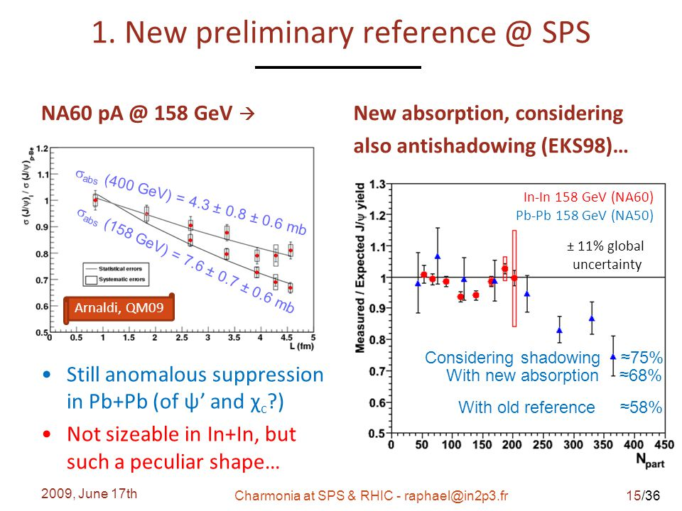 /36 1. New preliminary reference @ SPS NA60 pA @ 158 GeV  New absorption, considering also antishadowing (EKS98)… 2009, June 17th Charmonia at SPS &
