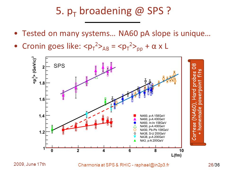 /36 5. p T broadening @ SPS ? Tested on many systems… NA60 pA slope is unique… Cronin goes like: AB = pp + α x L 2009, June 17th Charmonia at SPS & RH