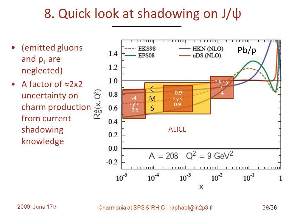 /36 Pb/p 8. Quick look at shadowing on J/ψ 2009, June 17th Charmonia at SPS & RHIC - raphael@in2p3.fr 2.5 < y < 4 -0.9 < y < 0.9 -4 < y < -2.5 ALICE C